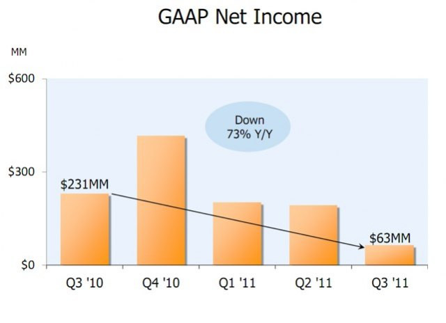 Amzn-net-income-slide